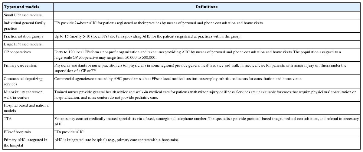 Pediatric Emergency Medicine Journal